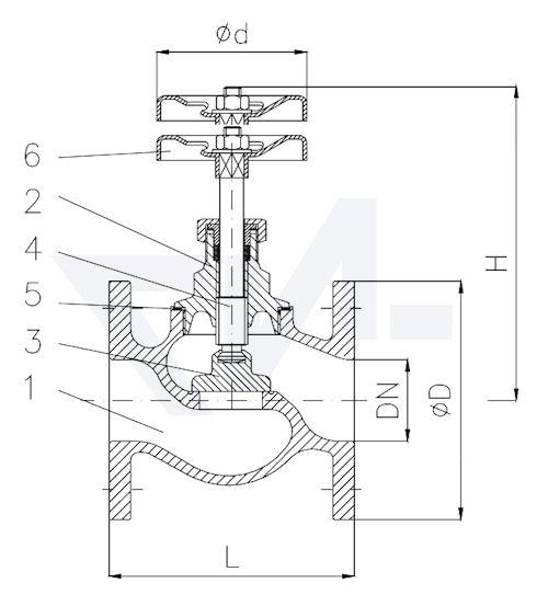 Клапан запорный фланцевый проходной с резьбовой крышкой PN16 тип 20.05.01