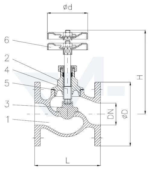 Клапан запорный фланцевый проходной с резьбовой крышкой и регулирующим золотником PN16 тип 20.05.51