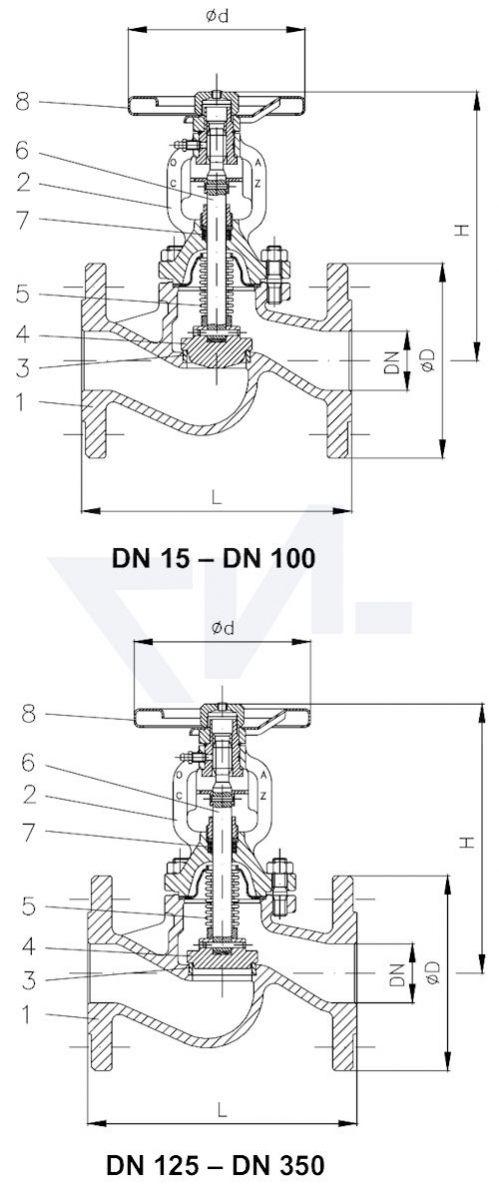 Клапан запорный фланцевый проходной с сильфонным уплотнением PN16 с дугообразной крышкой, не требующий техобслуживания тип 20.10.01