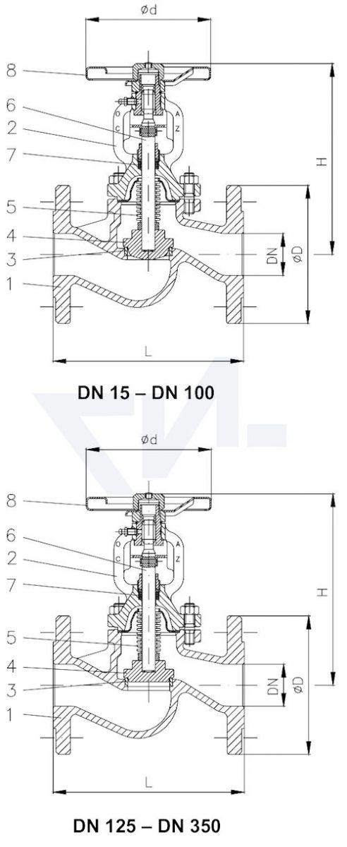Клапан невозвратно-запорный проходной, с сильфонным уплотнением PN16 с дугообразной крышкой, не требующий техобслуживания тип 20.10.03
