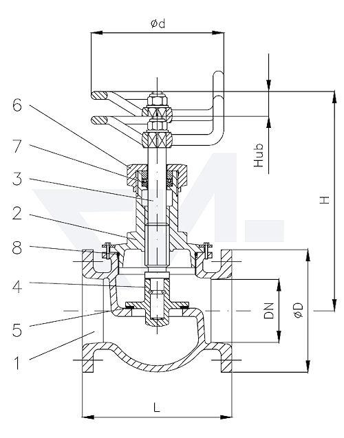 Клапан запорный фланцевый проходной DIN 86254 сверхлегкая серия PN10 тип 20.25.01