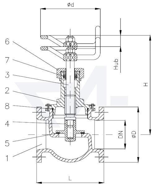 Клапан невозвратно-запорный, DIN 86257 сверхлегкая серия PN10 тип 20.25.02