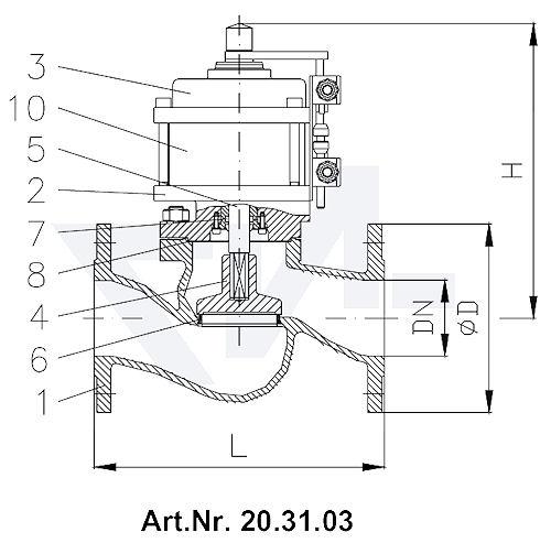 Клапан пневматический невозвратно-запорный фланцевый, с закрытием пружиной, длина в соответствии с DIN, GGG 40.3/CuSn 6 с аварийным управлением и 2 индикаторами положения тип 20.31.03 / 20.31.04
