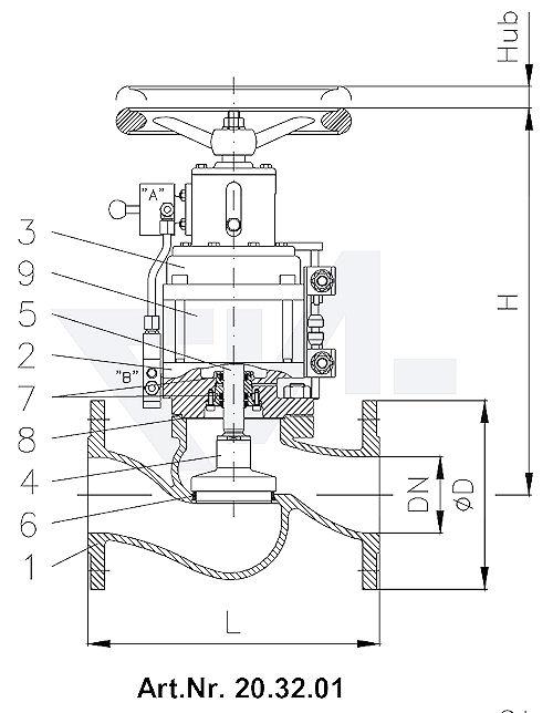 Клапан пневматический фланцевый, с закрытием пружиной, длина в соответствии с DIN, GGG 40.3/CuSn 6 с аварийным управлением, с наложенной быстрозапорной функцией и 2 индикаторами положения тип 20.32.01 / 20.32.02