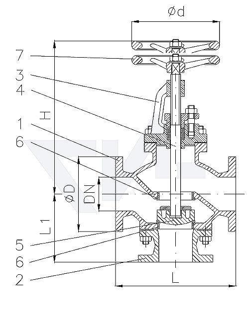 Клапан двухстороннего действия, длина в соответствии с DIN с дугообразной крышкой, GG 25 / нерж. сталь тип 20.40.01