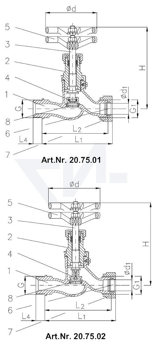 Клапан запорный штуцерный проходной DIN 86552, Сталь/нерж. сталь с врезным обжимным кольцом из стали тип 20.75.01 / 20.75.02