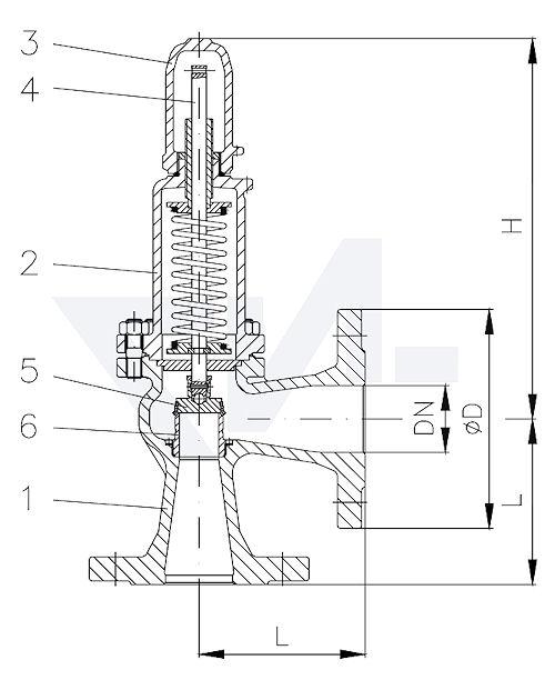 Клапан предохранительный угловой фланцевый, DIN-длина, GS-C25/ нерж. сталь с закрытой крышкой, с газоплотной головкой, с газоплотной крышкой тип 23.10.03