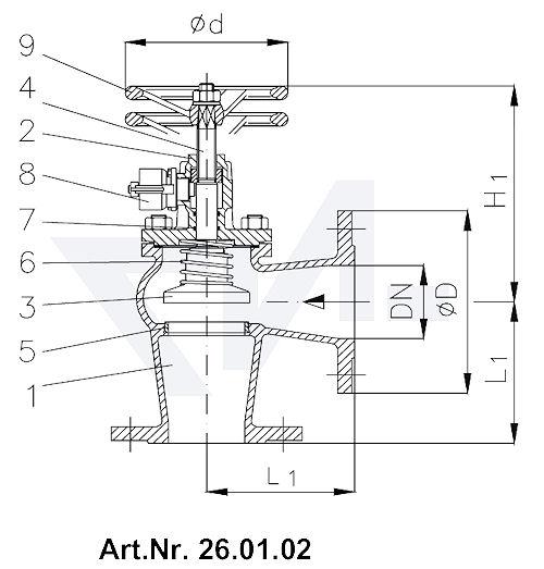 Клапан быстрозапорный фланцевый DIN-длина, GGG 40.3/Нерж. сталь с цилиндром для пневмо, гидро и под тросовый привод с маховиком для дополнительного запора, лакирован. в соотв. с RAL 5003 тип 26.01.02