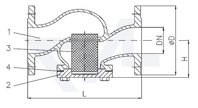 Фильтр фланцевый проходной DIN-длина, Rg 5/сталь нерж. сетка сталь нерж. тип 30.01.01