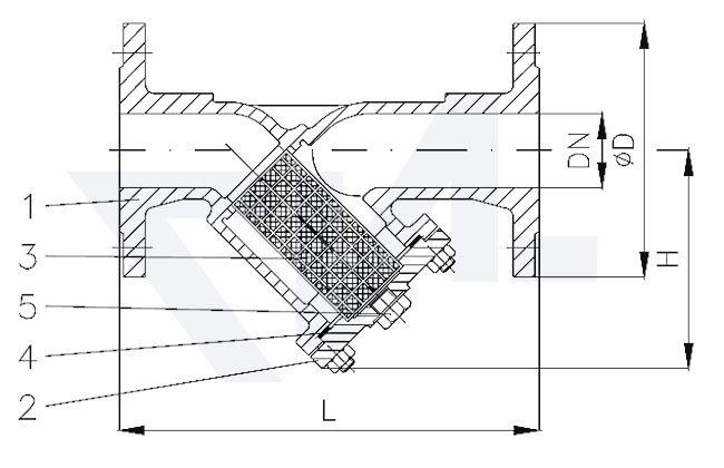 Фильтр фланцевый «У»-тип DIN-длина, серый чугун GG 25/сталь нерж. тип 30.01.03