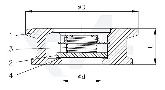 Клапан невозвратный фланцевый, нерж. сталь для установки между фланцами PN 6 до PN40, с FKM-уплотнением тип 50.10.02
