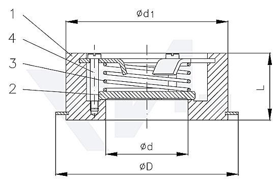Клапаны невозвратные межфланцевые для установки между фланцами, нерж. сталь PN40 тип 50.11.02
